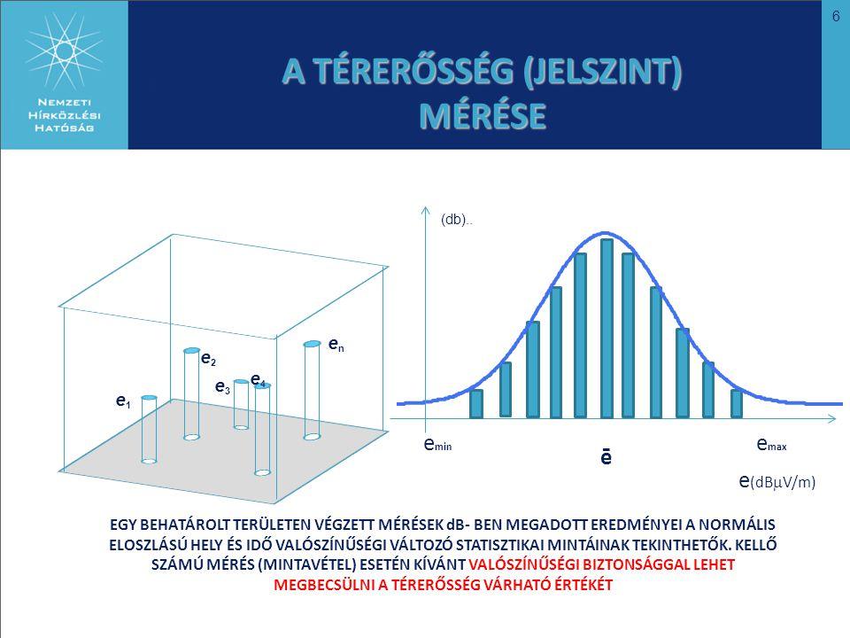 7 e v = a térerősség várható értéke ( dB  V/m), ē = a térerősség minták számtani közepe (dB  V/m),  = a térerősség szórása (dB), n = a térerősség minták száma(db.), u p = a Student eloszlás (1-p)100% -os megbízhatósági szintjéhez tartozó valószínűségi változó.