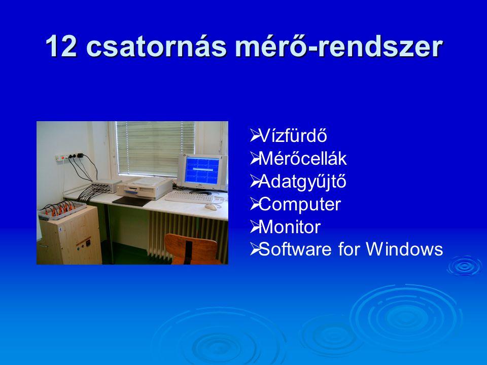 12 csatornás mérő-rendszer  Vízfürdő  Mérőcellák  Adatgyűjtő  Computer  Monitor  Software for Windows