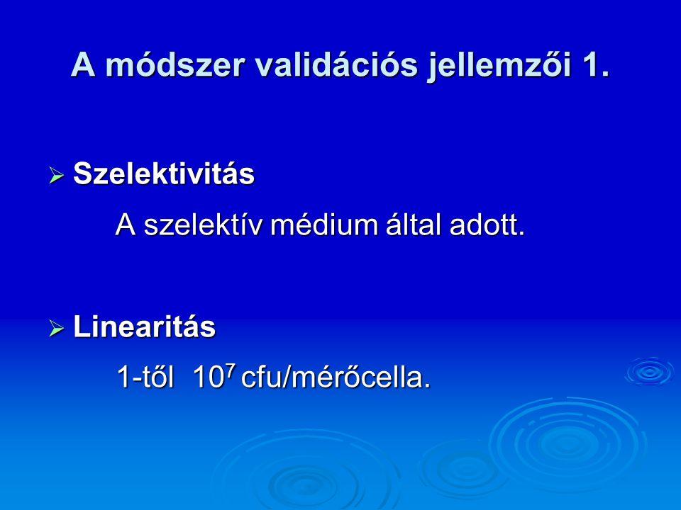 A módszer validációs jellemzői 1.  Szelektivitás A szelektív médium által adott.  Linearitás 1-től 10 7 cfu/mérőcella.
