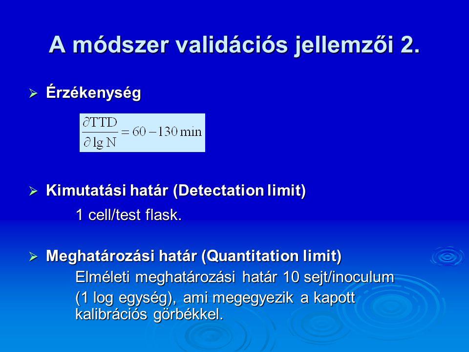 A módszer validációs jellemzői 2.  Érzékenység  Kimutatási határ (Detectation limit) 1 cell/test flask.  Meghatározási határ (Quantitation limit) E