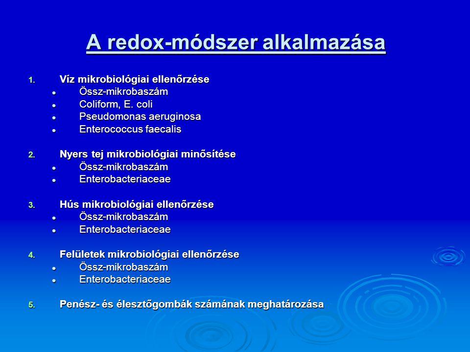 A redox-módszer alkalmazása 1. Víz mikrobiológiai ellenőrzése Össz-mikrobaszám Össz-mikrobaszám Coliform, E. coli Coliform, E. coli Pseudomonas aerugi