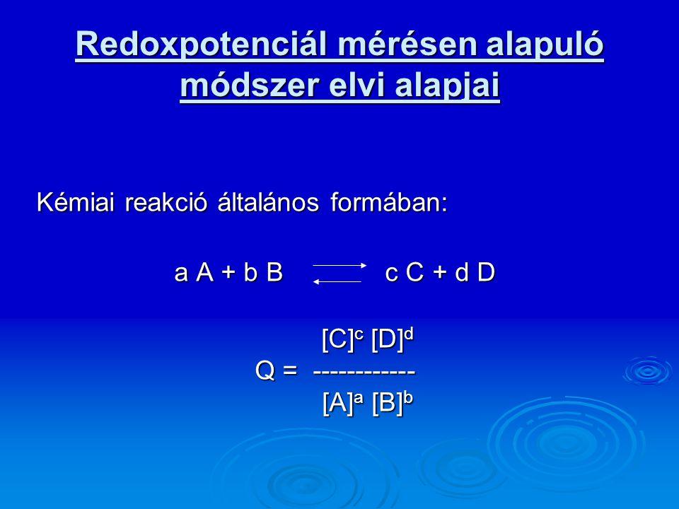Redoxpotenciál mérésen alapuló módszer elvi alapjai Kémiai reakció általános formában: a A + b B c C + d D [C] c [D] d [C] c [D] d Q = ------------ [A