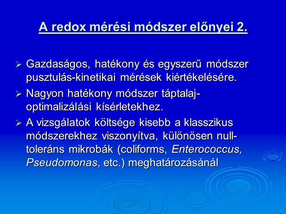 A redox mérési módszer előnyei 2.  Gazdaságos, hatékony és egyszerű módszer pusztulás-kinetikai mérések kiértékelésére.  Nagyon hatékony módszer táp
