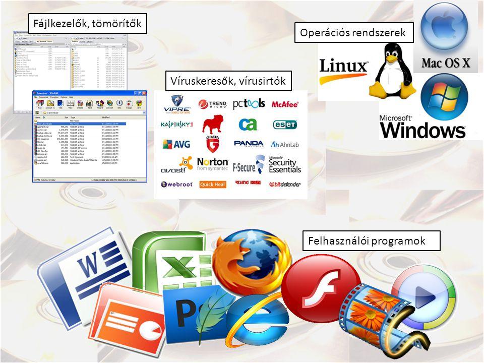 Víruskeresők, vírusirtók Operációs rendszerek Fájlkezelők, tömörítők Felhasználói programok