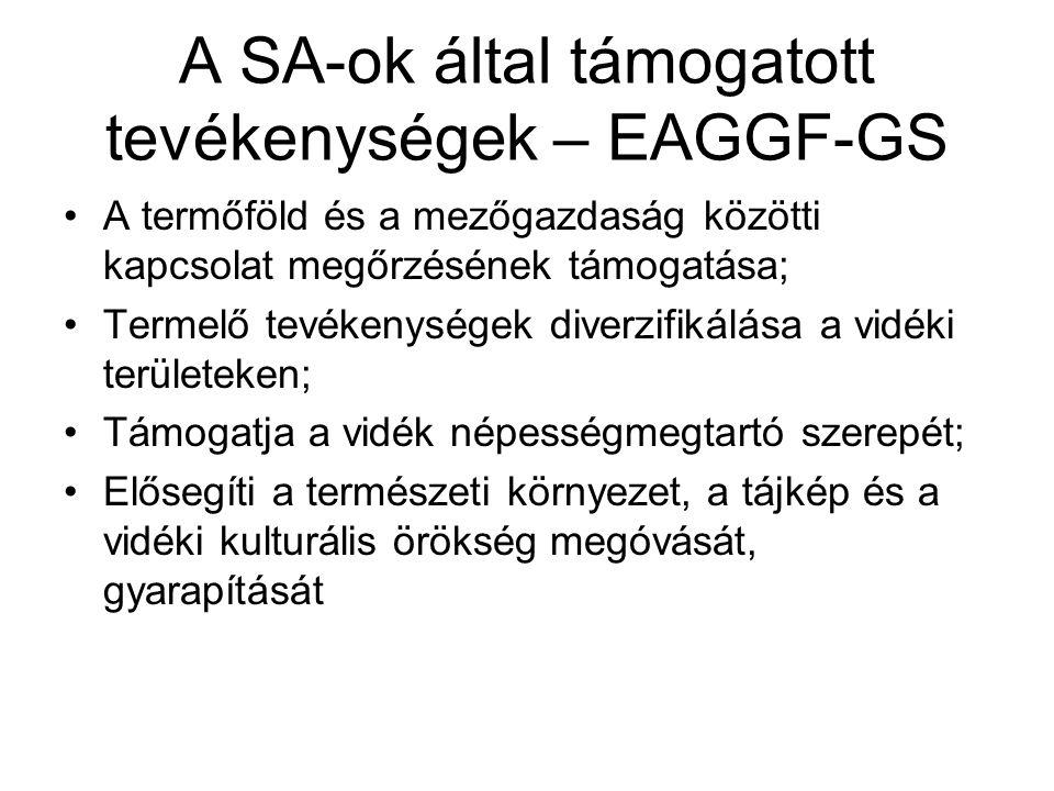 A SA-ok által támogatott tevékenységek – EAGGF-GS A termőföld és a mezőgazdaság közötti kapcsolat megőrzésének támogatása; Termelő tevékenységek diver
