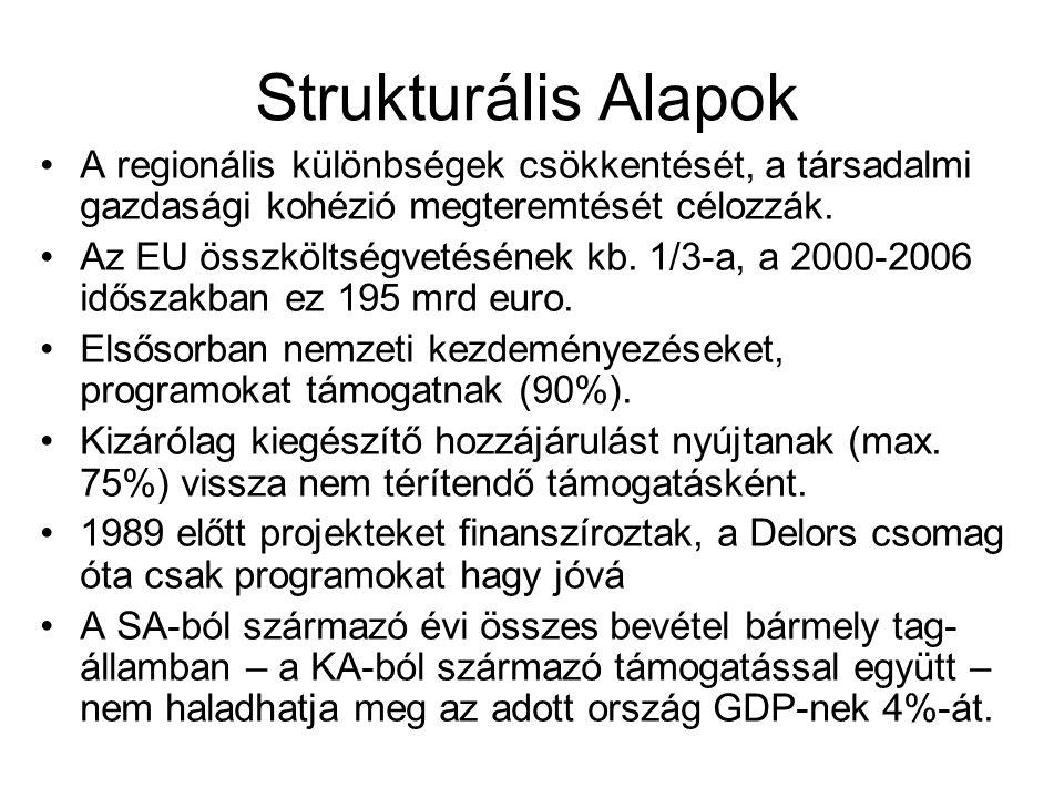 Strukturális Alapok A regionális különbségek csökkentését, a társadalmi gazdasági kohézió megteremtését célozzák. Az EU összköltségvetésének kb. 1/3-a