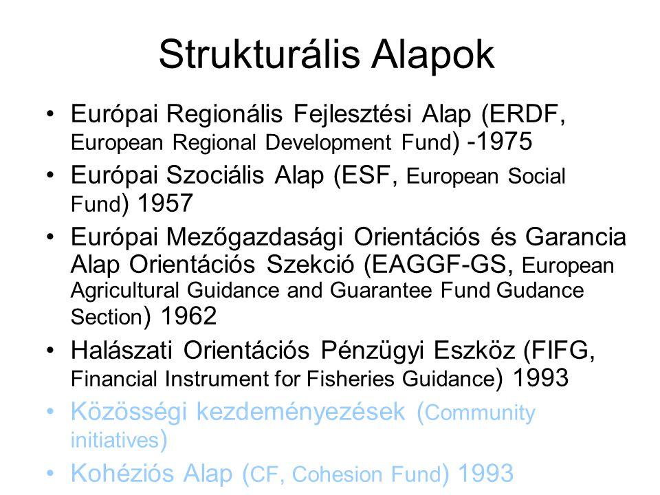 Strukturális Alapok Európai Regionális Fejlesztési Alap (ERDF, European Regional Development Fund ) -1975 Európai Szociális Alap (ESF, European Social Fund ) 1957 Európai Mezőgazdasági Orientációs és Garancia Alap Orientációs Szekció (EAGGF-GS, European Agricultural Guidance and Guarantee Fund Gudance Section ) 1962 Halászati Orientációs Pénzügyi Eszköz (FIFG, Financial Instrument for Fisheries Guidance ) 1993 Közösségi kezdeményezések ( Community initiatives ) Kohéziós Alap ( CF, Cohesion Fund ) 1993 Az Alapok elosztása a tagországok között A népesség; A nemzeti jólét, A regionális jólét; A strukturális problémák súlyossága; a munkanélküliségi ráta alapján történik.