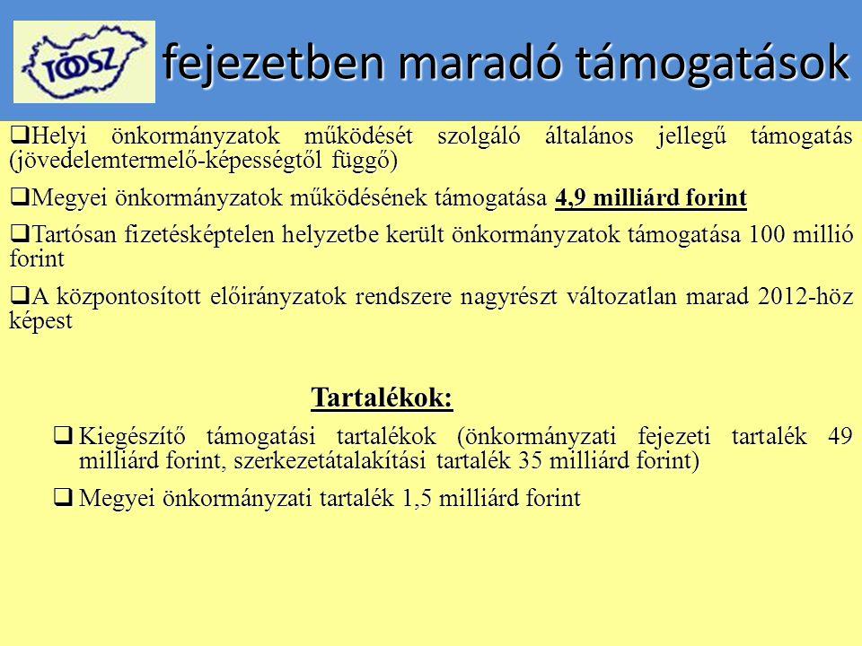 IX. fejezetben maradó támogatások IX. fejezetben maradó támogatások  Helyi önkormányzatok működését szolgáló általános jellegű támogatás (jövedelemte