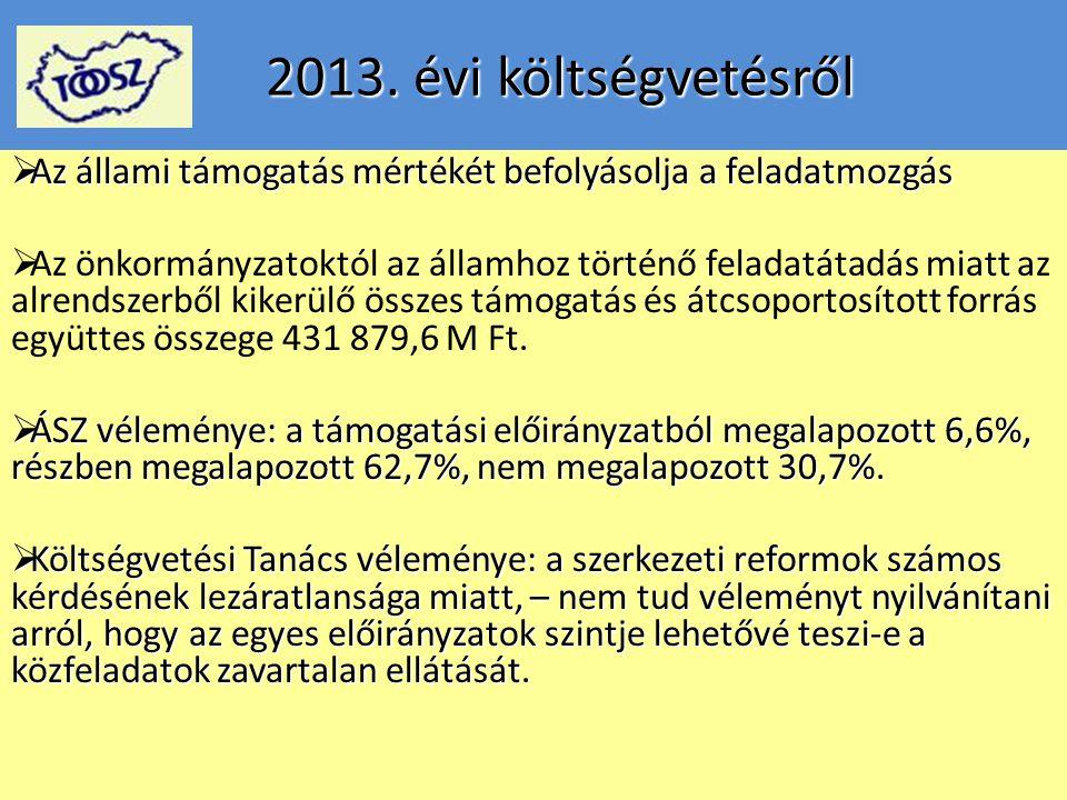 2013. évi költségvetésről 2013. évi költségvetésről  Az állami támogatás mértékét befolyásolja a feladatmozgás  Az önkormányzatoktól az államhoz tör