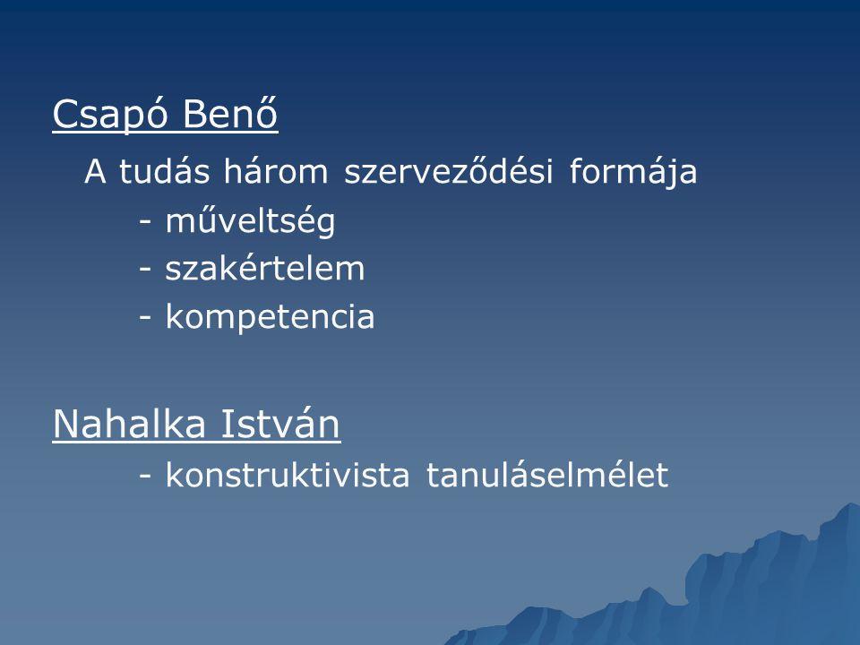 Csapó Benő A tudás három szerveződési formája - műveltség - szakértelem - kompetencia Nahalka István - konstruktivista tanuláselmélet