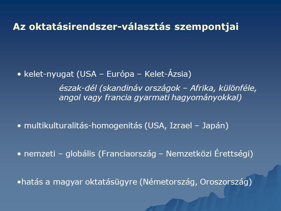 Az oktatásirendszer-választás szempontjai kelet-nyugat (USA – Európa – Kelet-Ázsia) észak-dél (skandináv országok – Afrika, különféle, angol vagy fran
