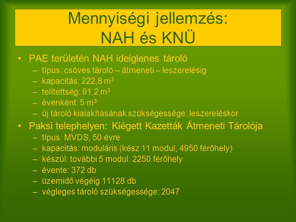 Mennyiségi jellemzés: NAH és KNÜ PAE területén NAH ideiglenes tároló –típus: csöves tároló – átmeneti – leszerelésig –kapacitás: 222,8 m 3 –telítettsé