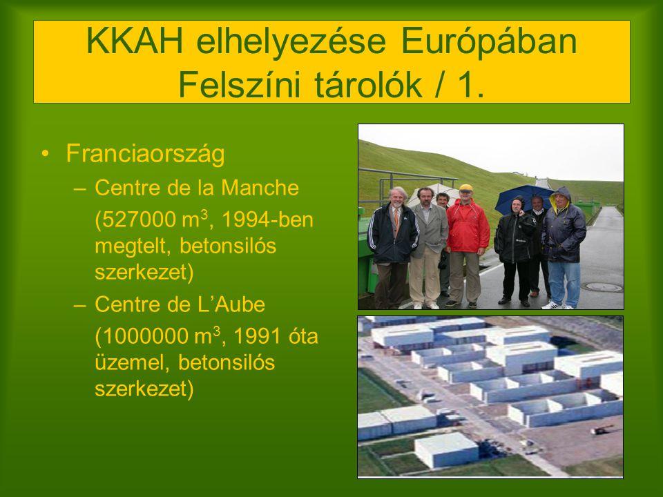KKAH elhelyezése Európában Felszíni tárolók / 1. Franciaország –Centre de la Manche (527000 m 3, 1994-ben megtelt, betonsilós szerkezet) –Centre de L'