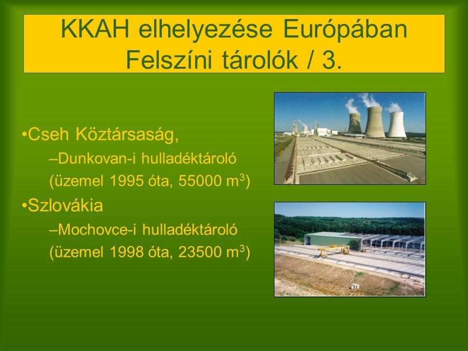 KKAH elhelyezése Európában Felszíni tárolók / 3. Cseh Köztársaság, –Dunkovan-i hulladéktároló (üzemel 1995 óta, 55000 m 3 ) Szlovákia –Mochovce-i hull