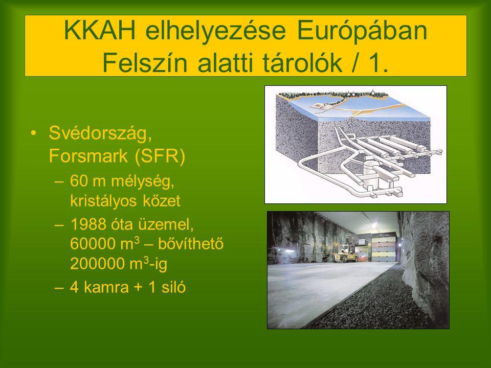 KKAH elhelyezése Európában Felszín alatti tárolók / 1. Svédország, Forsmark (SFR) –60 m mélység, kristályos kőzet –1988 óta üzemel, 60000 m 3 – bővíth