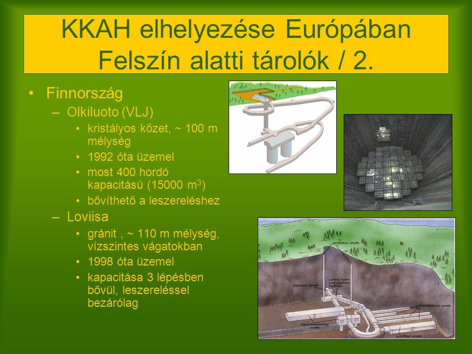 KKAH elhelyezése Európában Felszín alatti tárolók / 2. Finnország –Olkiluoto (VLJ) kristályos kőzet, ~ 100 m mélység 1992 óta üzemel most 400 hordó ka