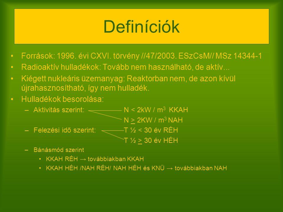 Definíciók Források: 1996. évi CXVI. törvény //47/2003. ESzCsM// MSz 14344-1 Radioaktív hulladékok: Tovább nem használható, de aktív... Kiégett nukleá