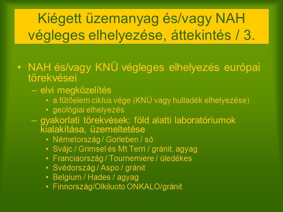 Kiégett üzemanyag és/vagy NAH végleges elhelyezése, áttekintés / 3. NAH és/vagy KNÜ végleges elhelyezés európai törekvései –elvi megközelítés a fűtőel
