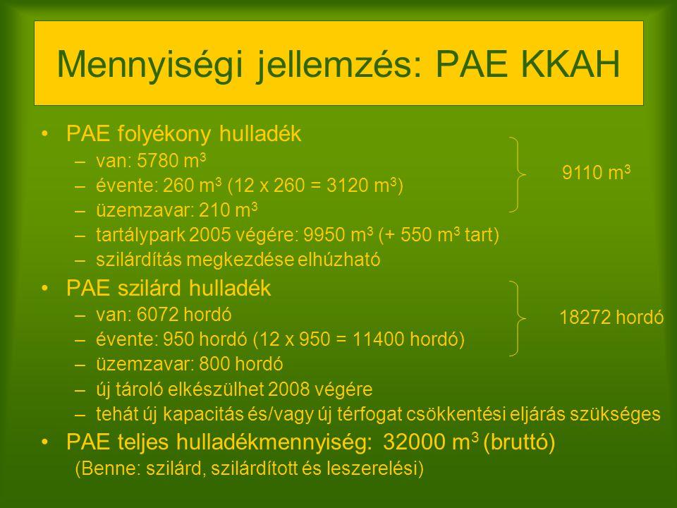 Mennyiségi jellemzés: PAE KKAH PAE folyékony hulladék –van: 5780 m 3 –évente: 260 m 3 (12 x 260 = 3120 m 3 ) –üzemzavar: 210 m 3 –tartálypark 2005 vég