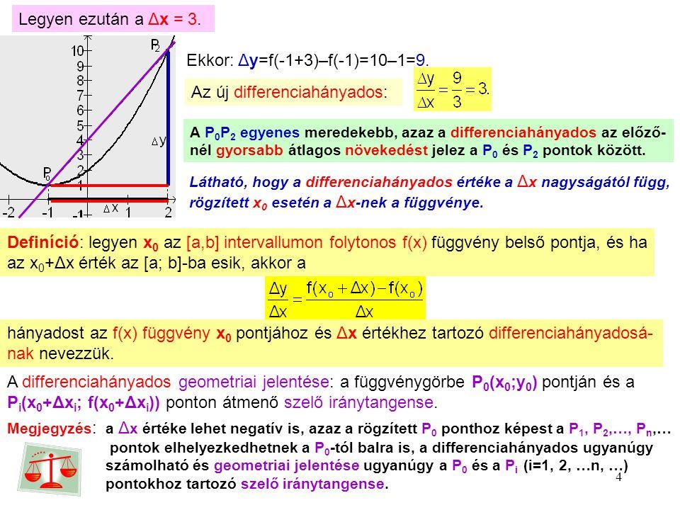 4 Legyen ezután a Δx = 3. Ekkor: Δy=f(-1+3)–f(-1)=10–1=9. Az új differenciahányados: A P 0 P 2 egyenes meredekebb, azaz a differenciahányados az előző