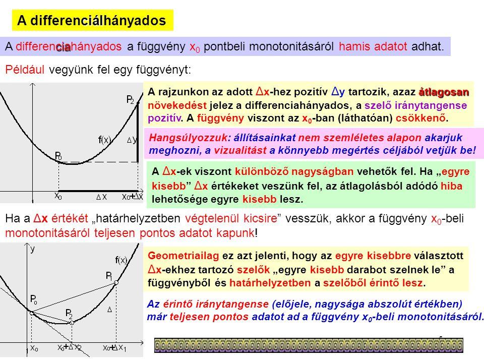 5 A differenciálhányados A cia differenciahányados a függvény x0 x0 pontbeli monotonitásáról hamis adatot adhat. Például vegyünk fel egy függvényt: A