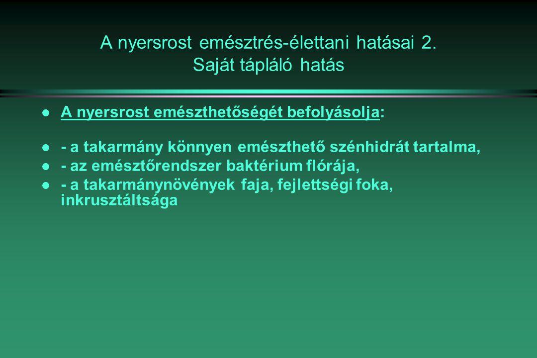 A nyersrost emésztrés-élettani hatásai 2.