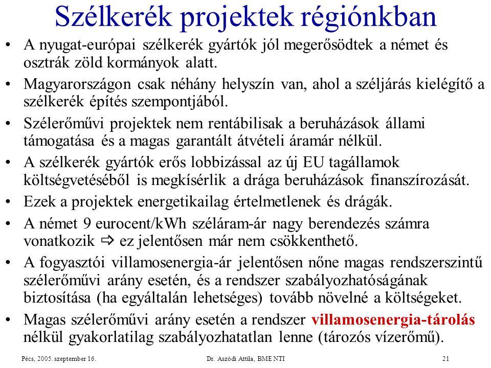 Dr.Aszódi Attila, BME NTI21Pécs, 2005. szeptember 16.