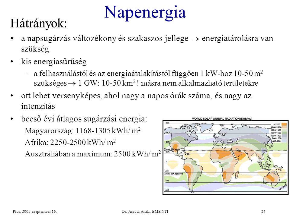 Dr.Aszódi Attila, BME NTI24Pécs, 2005. szeptember 16.