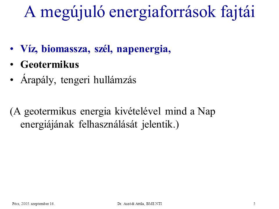 Dr.Aszódi Attila, BME NTI5Pécs, 2005. szeptember 16.