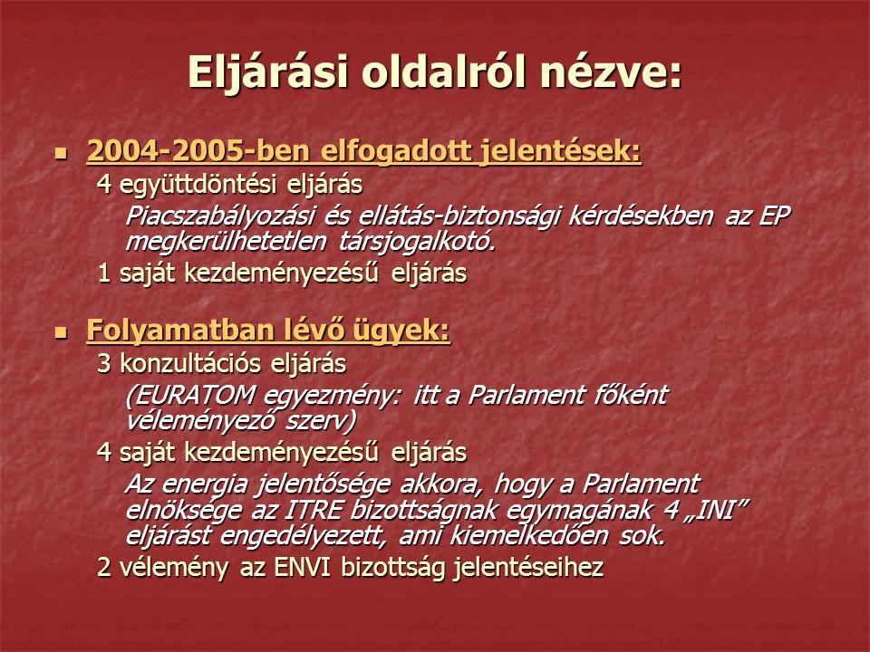 Eljárási oldalról nézve: 2004-2005-ben elfogadott jelentések: 2004-2005-ben elfogadott jelentések: 4 együttdöntési eljárás Piacszabályozási és ellátás-biztonsági kérdésekben az EP megkerülhetetlen társjogalkotó.