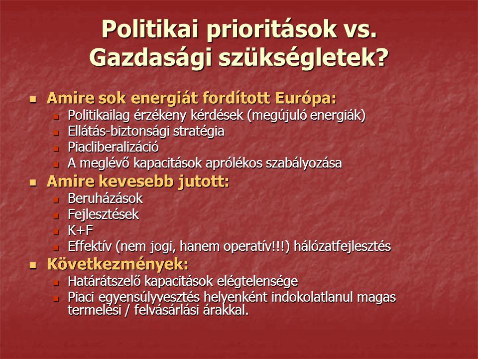 Politikai prioritások vs. Gazdasági szükségletek? Amire sok energiát fordított Európa: Amire sok energiát fordított Európa: Politikailag érzékeny kérd