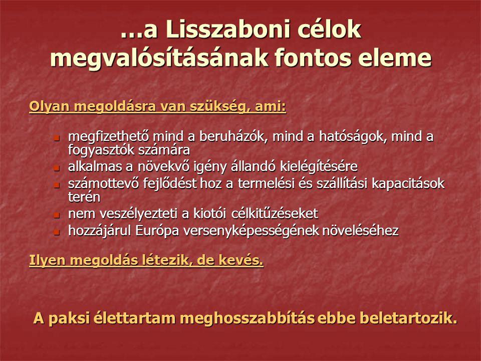 …a Lisszaboni célok megvalósításának fontos eleme Olyan megoldásra van szükség, ami: megfizethető mind a beruházók, mind a hatóságok, mind a fogyasztó