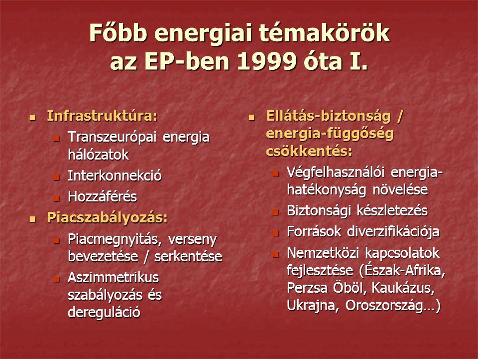 Főbb energiai témakörök az EP-ben 1999 óta I. Infrastruktúra: Infrastruktúra: Transzeurópai energia hálózatok Transzeurópai energia hálózatok Interkon