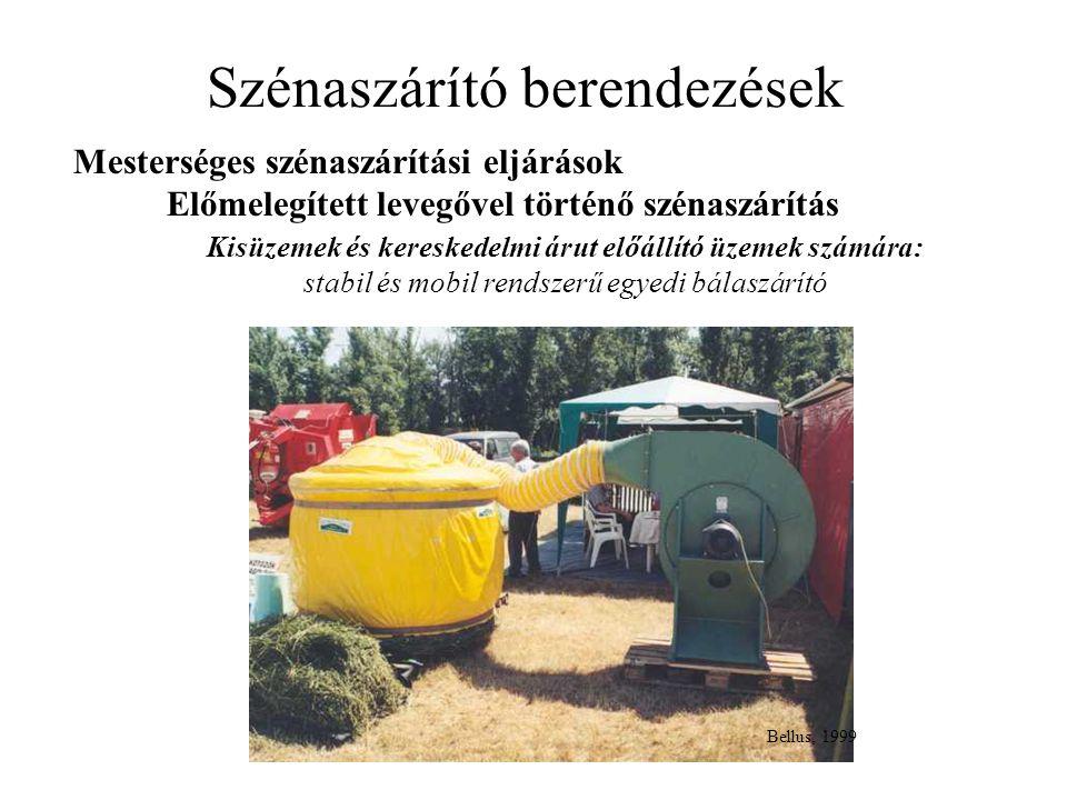 Szénaszárító berendezések Kisüzemek és kereskedelmi árut előállító üzemek számára: stabil és mobil rendszerű egyedi bálaszárító Bellus, 1999 Mesterséges szénaszárítási eljárások Előmelegített levegővel történő szénaszárítás