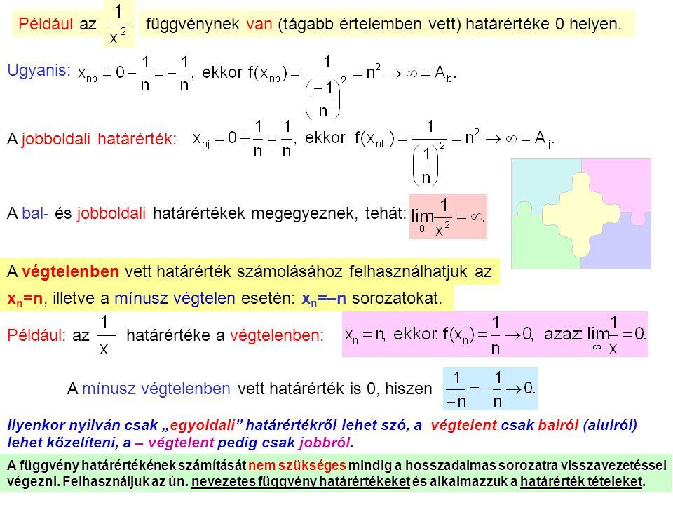9 Például azfüggvénynek van (tágabb értelemben vett) határértéke 0 helyen. Ugyanis: A jobboldali határérték: A bal- és jobboldali határértékek megegye