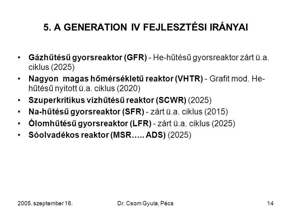 2005. szeptember 16.Dr. Csom Gyula, Pécs14 5. A GENERATION IV FEJLESZTÉSI IRÁNYAI Gázhűtésű gyorsreaktor (GFR) - He-hűtésű gyorsreaktor zárt ü.a. cikl
