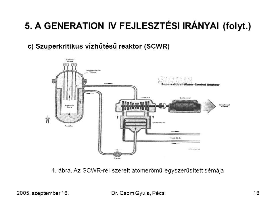 2005. szeptember 16.Dr. Csom Gyula, Pécs18 5. A GENERATION IV FEJLESZTÉSI IRÁNYAI (folyt.) c) Szuperkritikus vízhűtésű reaktor (SCWR) 4. ábra. Az SCWR