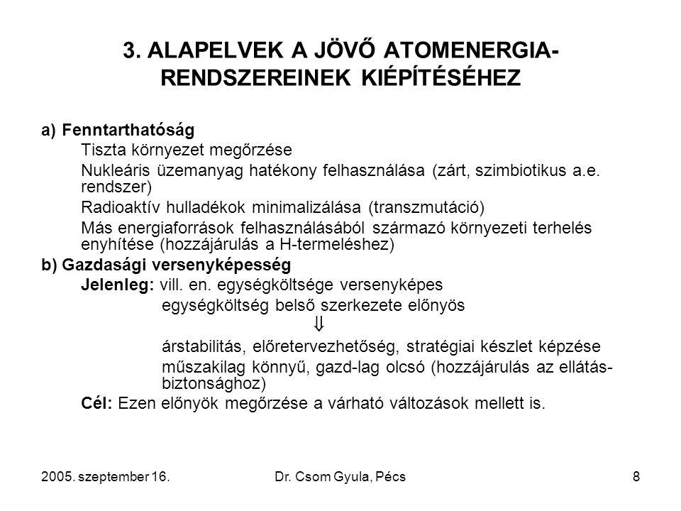 2005. szeptember 16.Dr. Csom Gyula, Pécs8 3. ALAPELVEK A JÖVŐ ATOMENERGIA- RENDSZEREINEK KIÉPÍTÉSÉHEZ a)Fenntarthatóság Tiszta környezet megőrzése Nuk