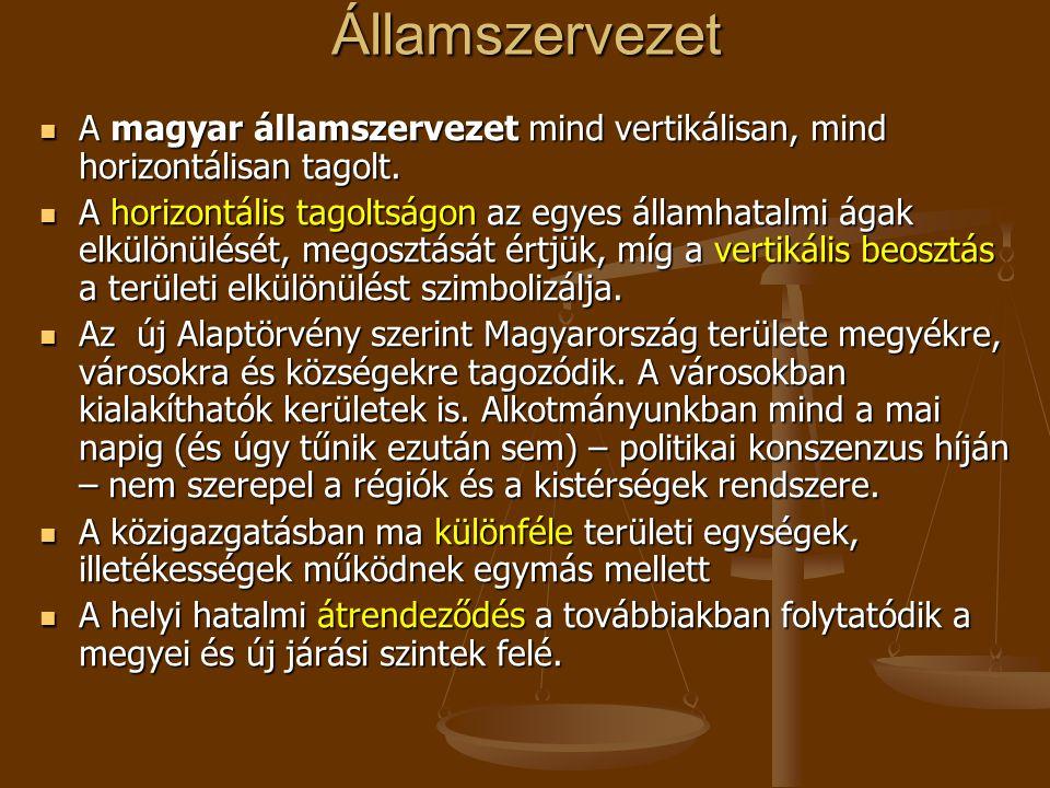 Államszervezet A magyar államszervezet mind vertikálisan, mind horizontálisan tagolt. A magyar államszervezet mind vertikálisan, mind horizontálisan t