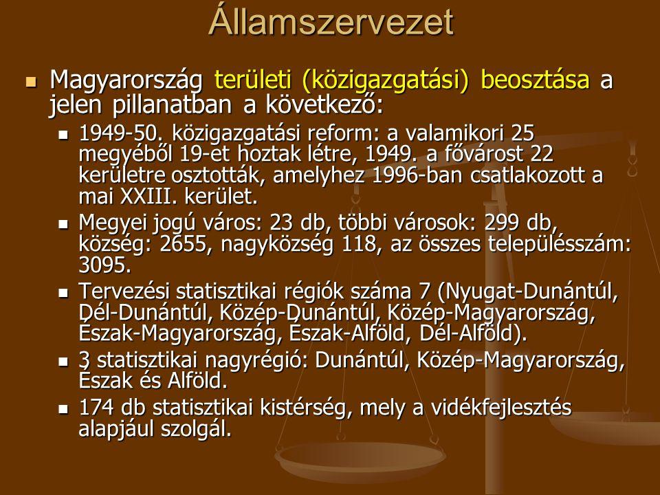 Államszervezet Magyarország területi (közigazgatási) beosztása a jelen pillanatban a következő: Magyarország területi (közigazgatási) beosztása a jele