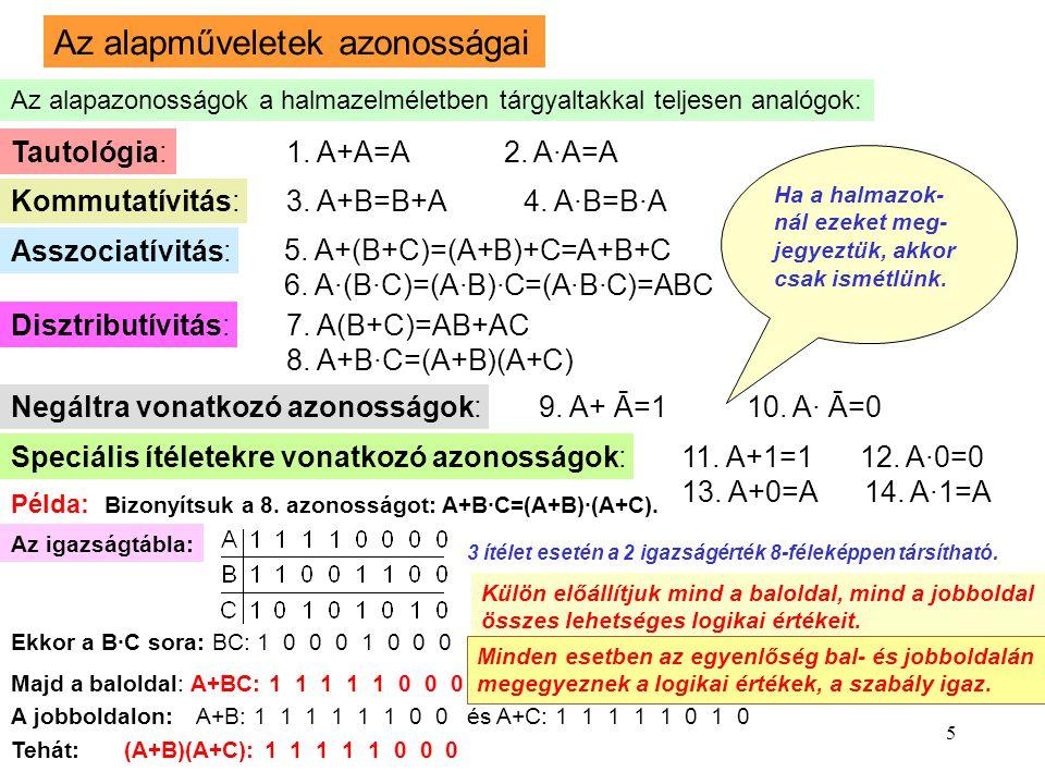 5 Az alapműveletek azonosságai Az alapazonosságok a halmazelméletben tárgyaltakkal teljesen analógok: Tautológia: 1. A+A=A 2. A·A=A Kommutatívitás: 3.