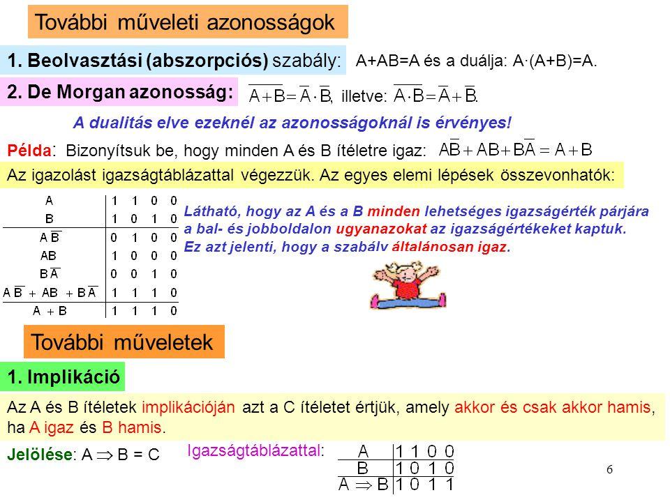 6 illetve: További műveleti azonosságok 1. Beolvasztási (abszorpciós) szabály: A+AB=A és a duálja: A·(A+B)=A. 2. De Morgan azonosság: A dualitás elve