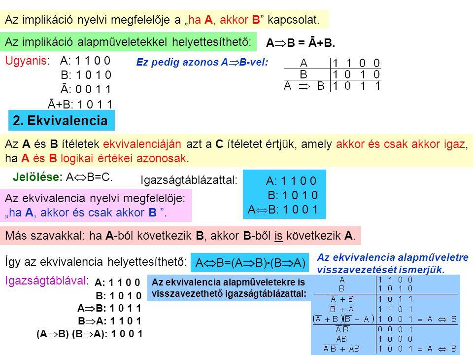 """7 Az implikáció nyelvi megfelelője a """"ha A, akkor B"""" kapcsolat. Az implikáció alapműveletekkel helyettesíthető: A  B = Ā+B. Ugyanis: A: 1 1 0 0 B: 1"""