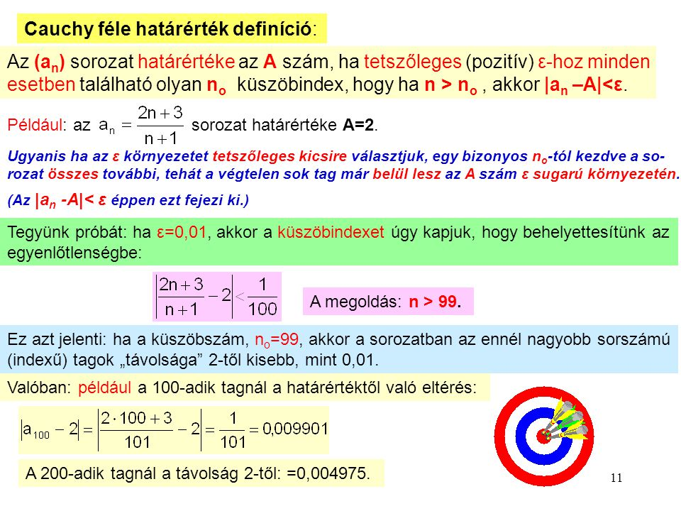11 Cauchy féle határérték definíció: Az (a n ) sorozat határértéke az A szám, ha tetszőleges (pozitív) ε-hoz minden esetben található olyan n o küszöbindex, hogy ha n > n o, akkor  a n –A <ε.