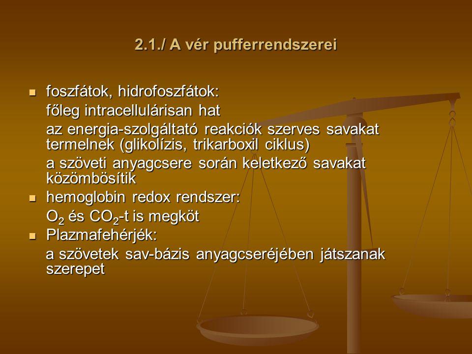 A vér sav-bázis anyagcseréje 2.2./ Tüdő: napi 2000 l CO2 távozik el 2.2./ Tüdő: napi 2000 l CO2 távozik el CO 2 többlet: hiperventilláció CO 2 többlet: hiperventilláció CO 2 hiány: csökken a légzésszám CO 2 hiány: csökken a légzésszám csökken a kilégzett levegő CO2 tartalma csökken a kilégzett levegő CO2 tartalma 2.3./ Vese: képes a savak és a lúgok eltávolítására (a vér pH értéke állandó maradjon) 2.3./ Vese: képes a savak és a lúgok eltávolítására (a vér pH értéke állandó maradjon) = a vizelet pH értéke változó Vizelet bázikus: sok rostot, növ-i takarmányokat fogyasztó kérődzők Savas: ha a nagytermelésű tehén sok abrakot fogyaszt