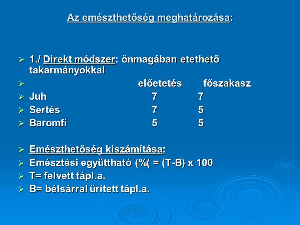 Az emészthetőség meghatározása:  1./ Direkt módszer: önmagában etethető takarmányokkal  előetetés főszakasz  Juh 77  Sertés 75  Baromfi 55  Emés