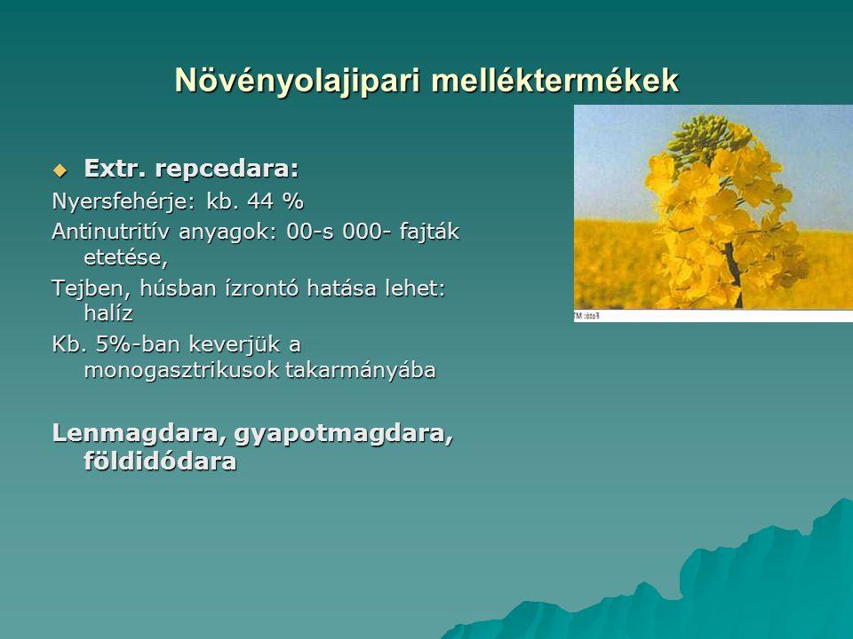 Növényolajipari melléktermékek  Extr.repcedara: Nyersfehérje: kb.