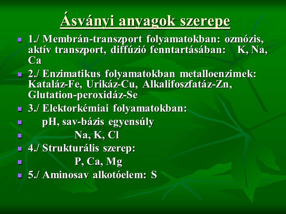 Ásványi anyagok szerepe Ásványi anyagok szerepe 1./ Membrán-transzport folyamatokban: ozmózis, aktív transzport, diffúzió fenntartásában: K, Na, Ca 1.