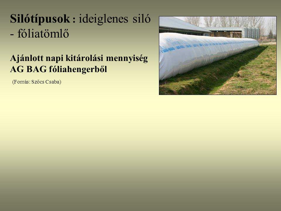 Silótípusok : ideiglenes siló - fóliatömlő Ajánlott napi kitárolási mennyiség AG BAG fóliahengerből (Forrás: Szőcs Csaba)