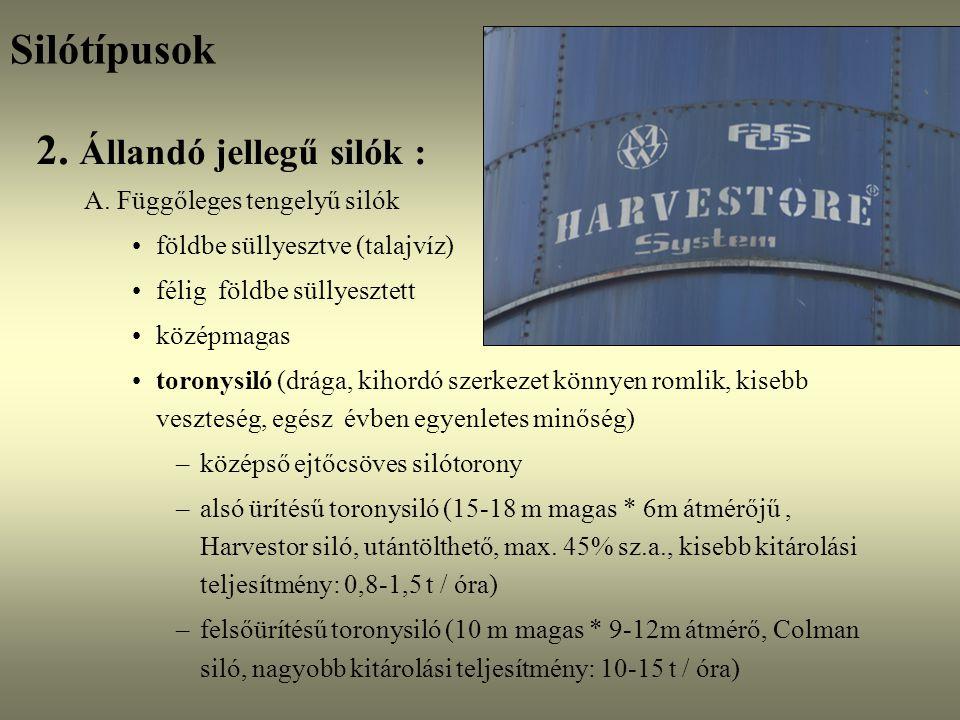 Silótípusok 2. Állandó jellegű silók : A. Függőleges tengelyű silók földbe süllyesztve (talajvíz) félig földbe süllyesztett középmagas toronysiló (drá